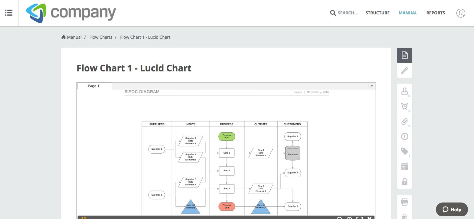 Lucidchart Diagrams Power Up Way We Do Procedures - Way We Do